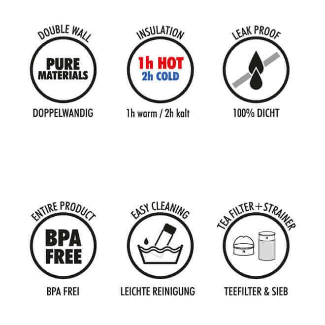 Thermoteeflasche Vorteile